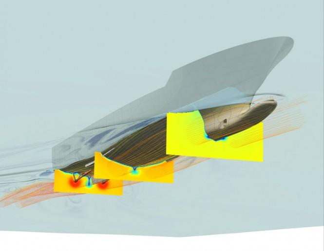 Van Oossanen CFD yacht design