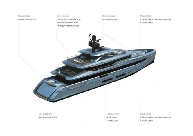 53m Tankoa Yacht S531