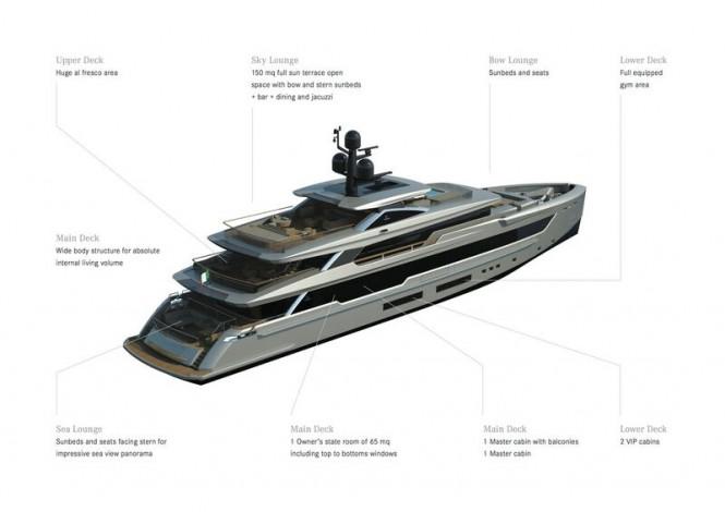 53m Tankoa Yacht S532