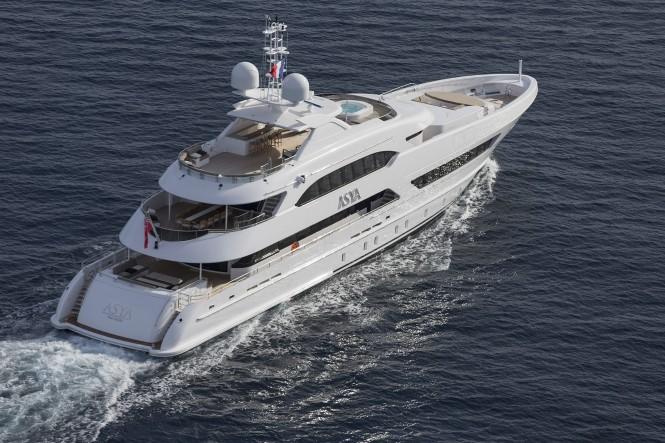 ASYA by Heesen Yachts