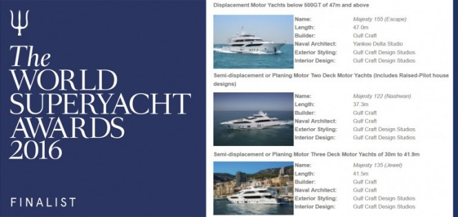 Gulf Craft among World Superyacht Awards 2016 Finalists