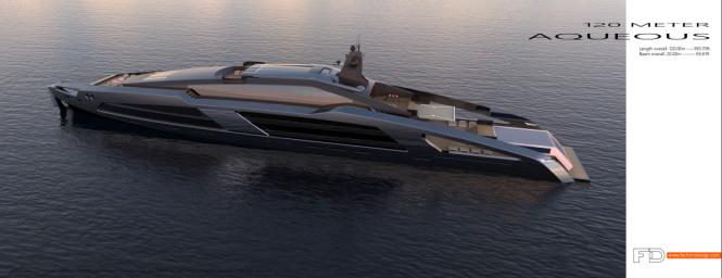 120M AQUEOUS concept