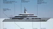 S701 Superyacht by Tankoa Yachts - Infographics