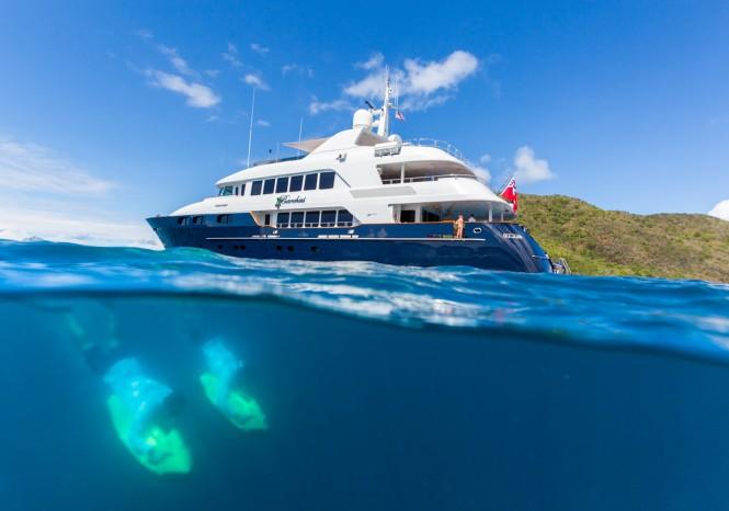 Motor yacht BACCHUS