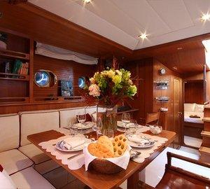 The 24m Yacht MALIZIA