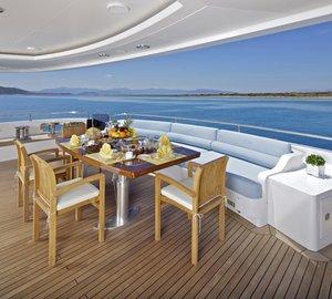 Motor yacht ORAMA -  Aft Deck