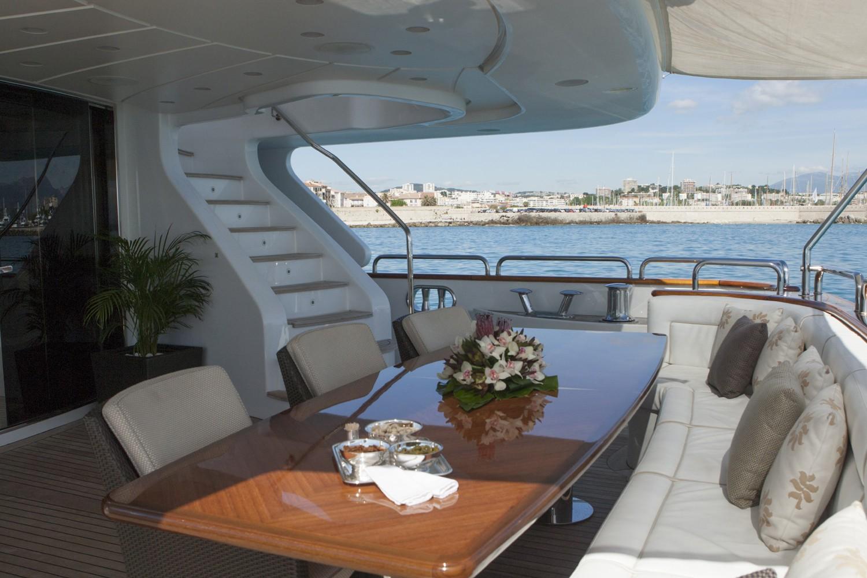 The 36m Yacht GIORGIA
