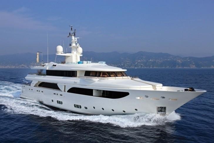Overview: Yacht HANA's Cruising Image