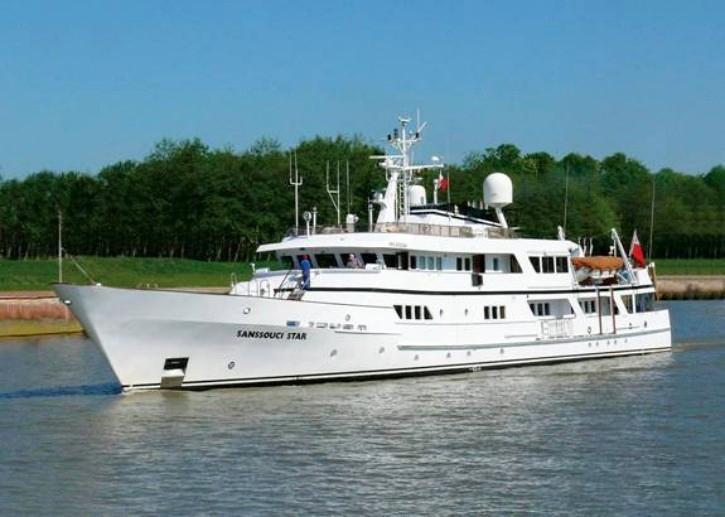 Overview On Yacht SANSSOUCI STAR
