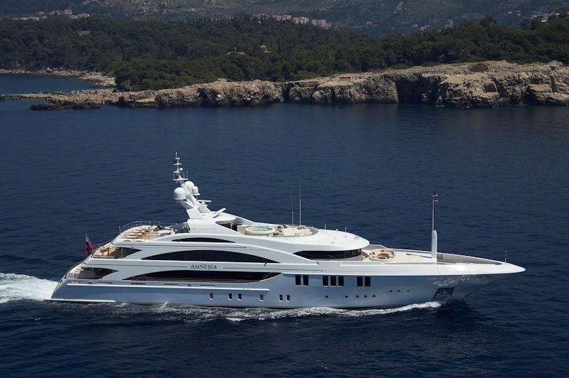 Overview: Yacht ANDREAS L's Cruising Captured
