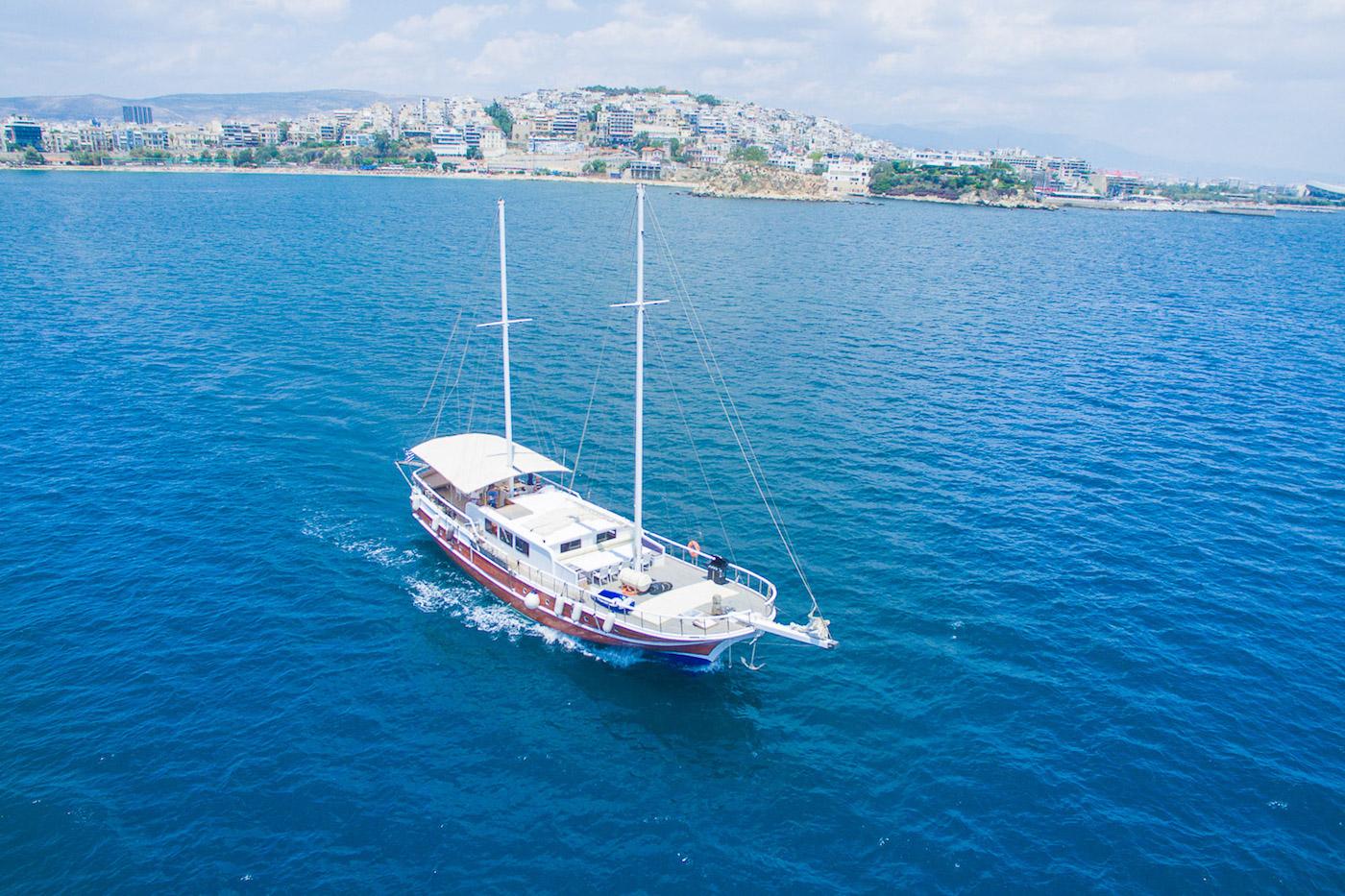 Aerial Sailing