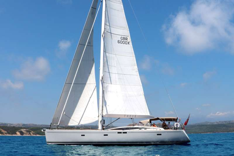 S/Y THEIA OF LONDON - Profile