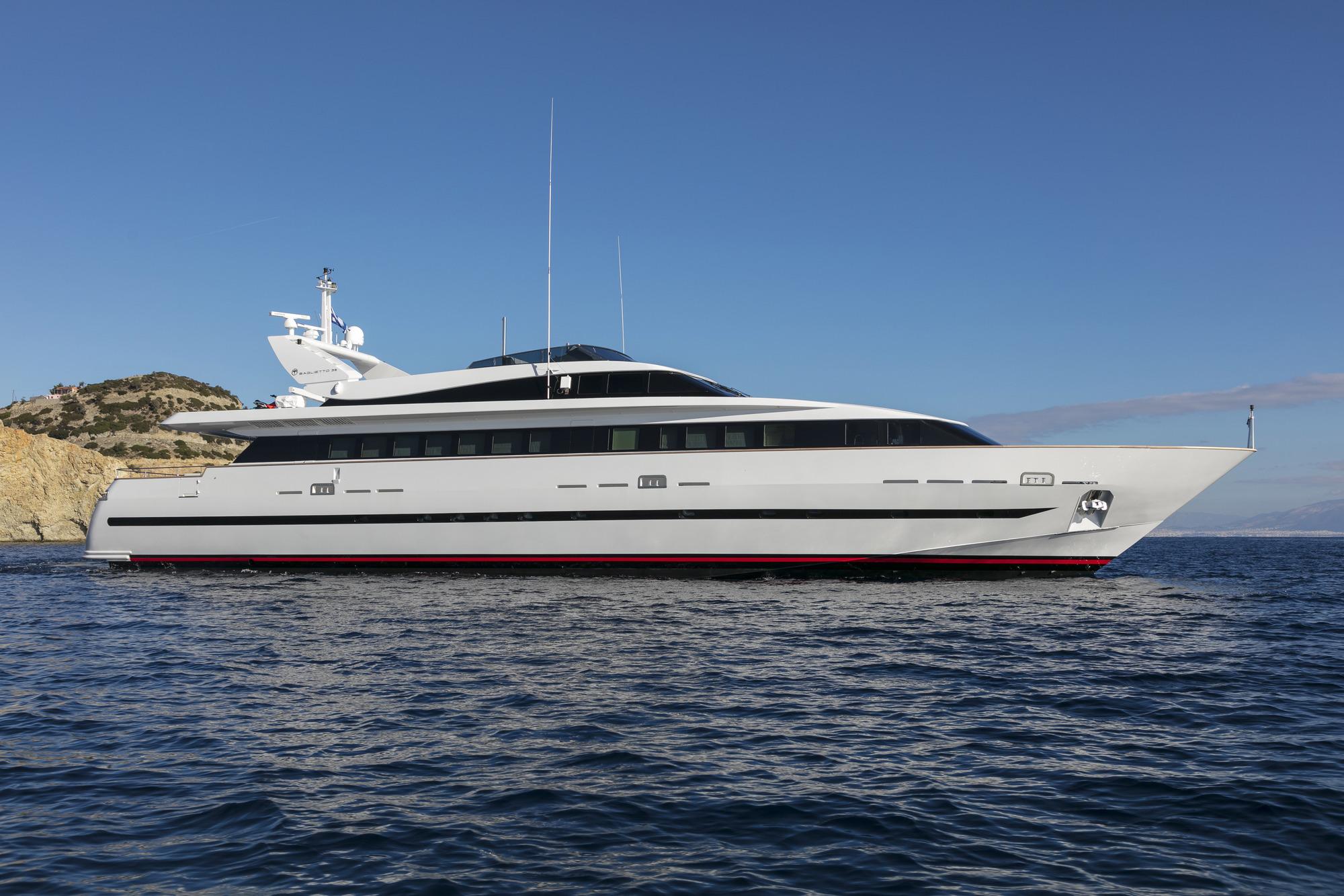 Baglietto Motor Yacht SOLE DI MARE - Profile