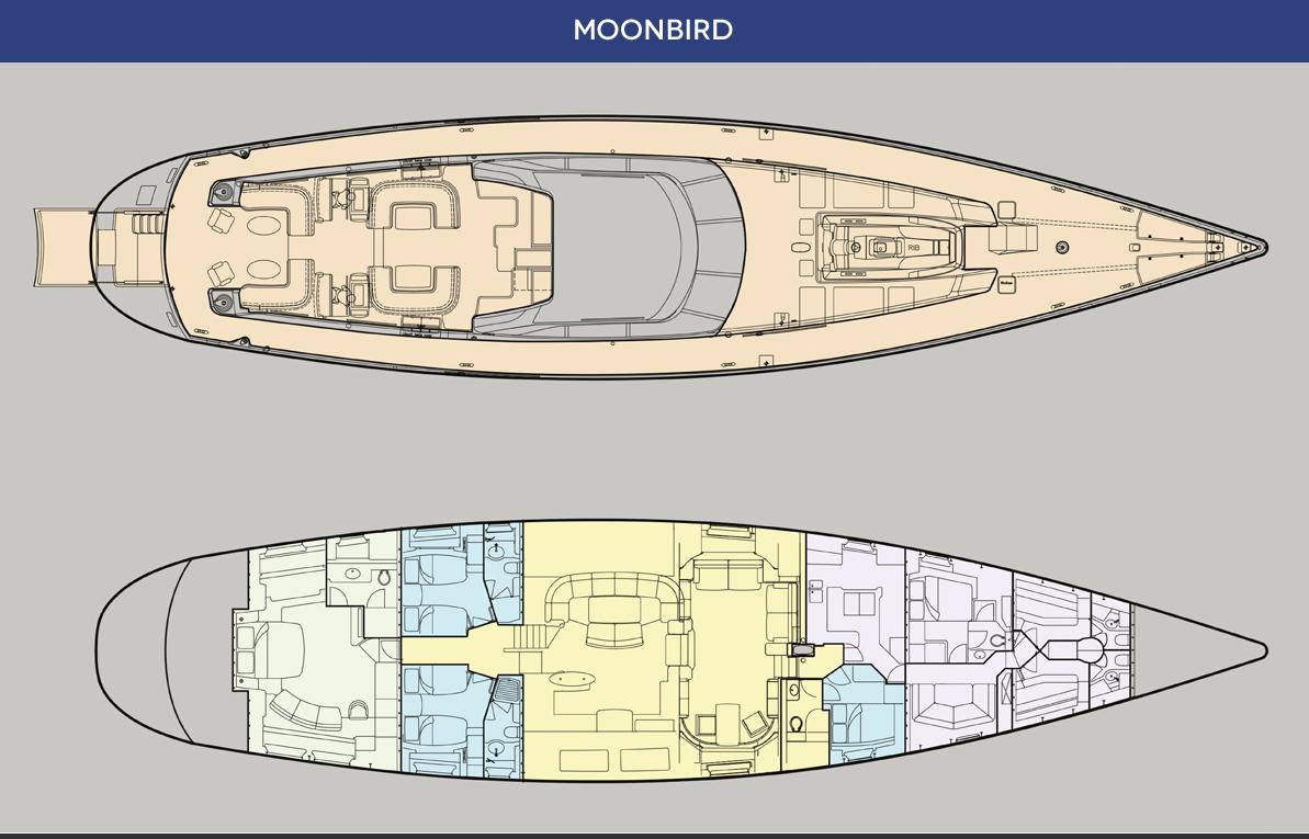 Moonbird layout