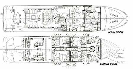 Sudami layout