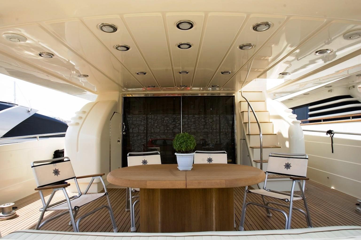 The 24m Yacht KARYATIS