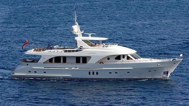 The 30m Yacht MAXIMUS