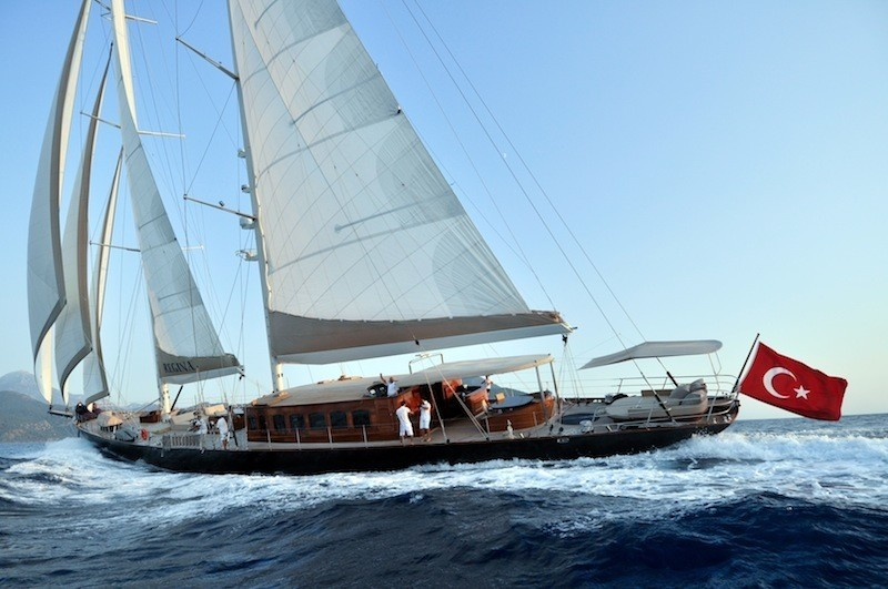 Sailing: Yacht REGINA's Overview Image