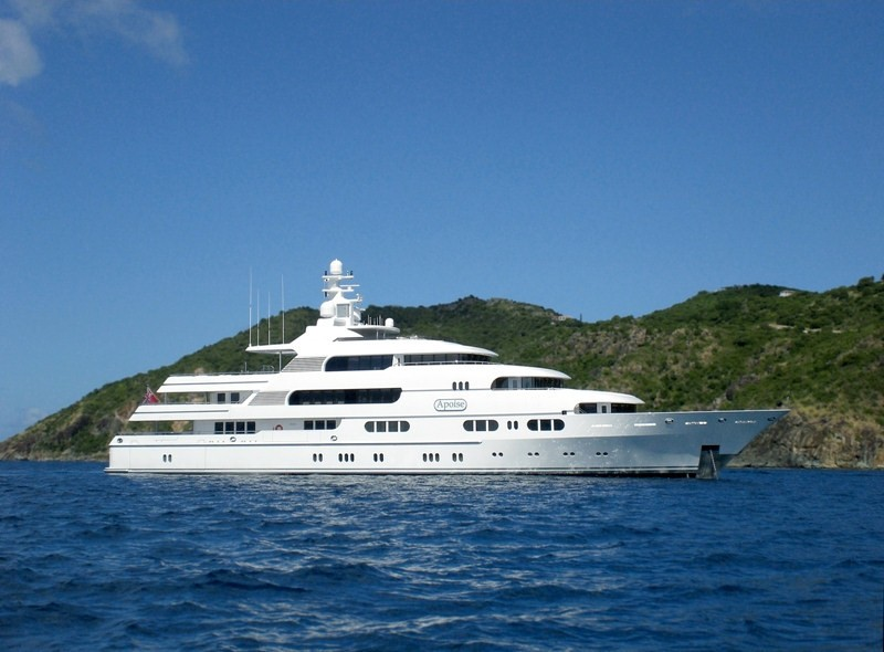 Premier Overview On Board Yacht TITANIA