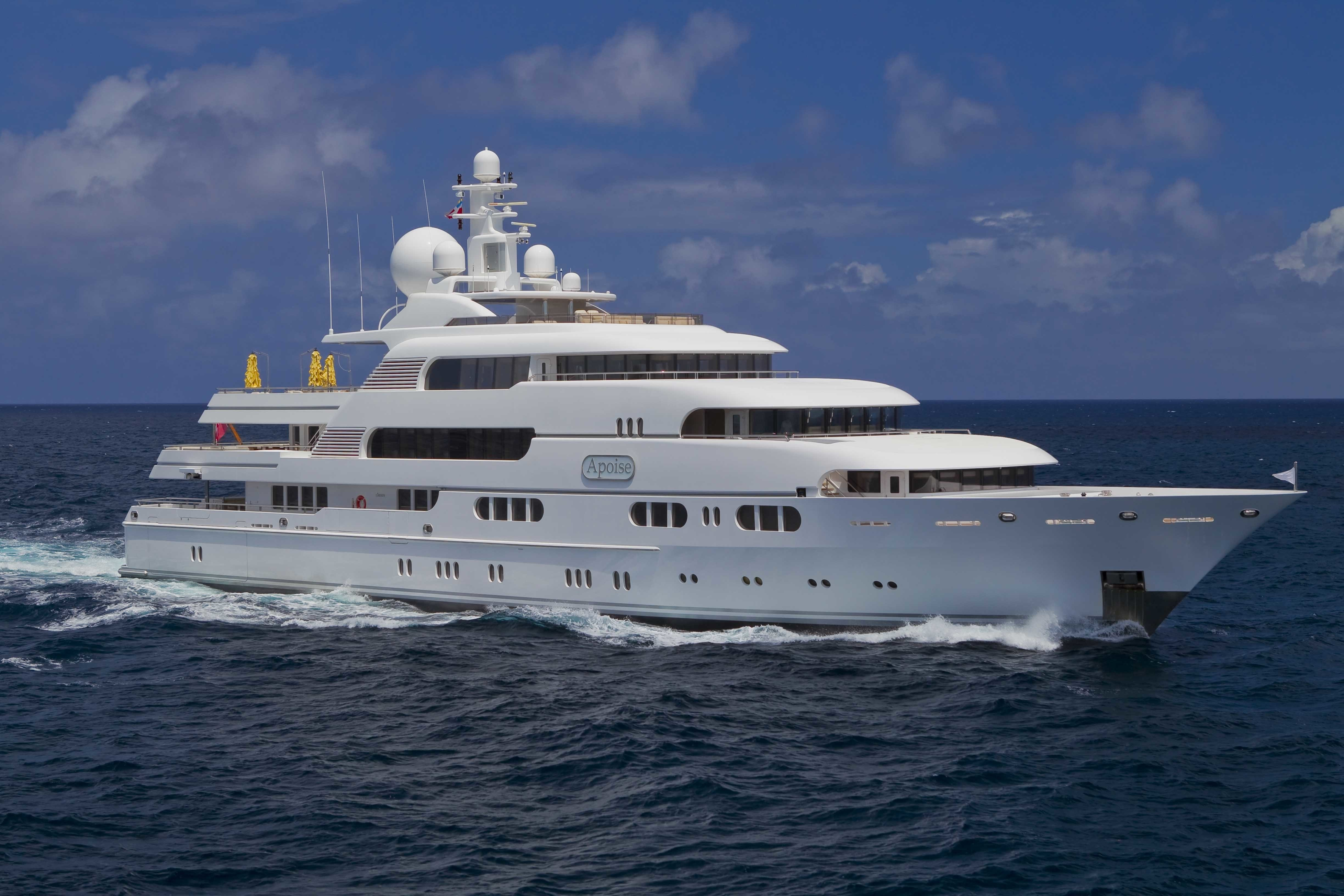 Premier Overview: Yacht TITANIA's Cruising Pictured