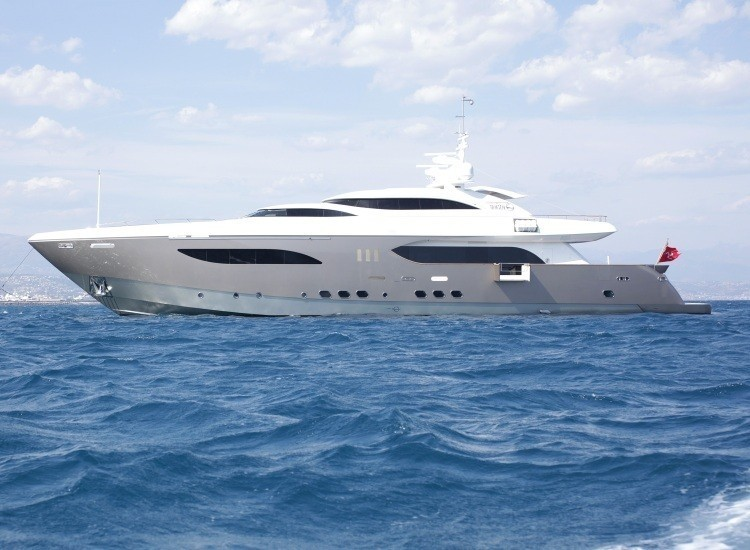 Premier Overview On Yacht TATII