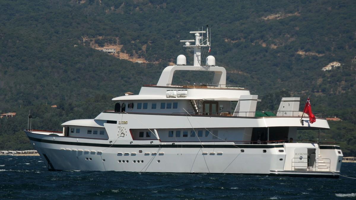 Profile Aboard Yacht IL CIGNO