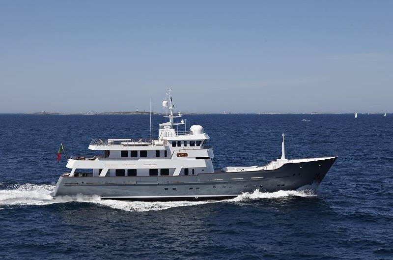 Overview: Yacht AXANTHA II's Cruising Captured