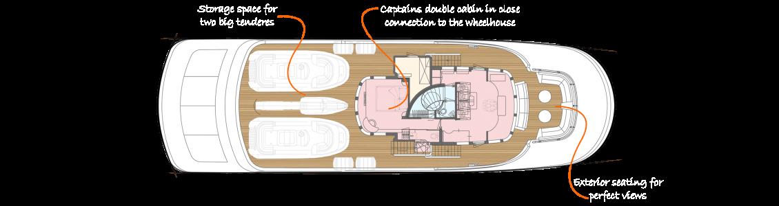 Vripack - E&E Wheelhouse deck Explanatory