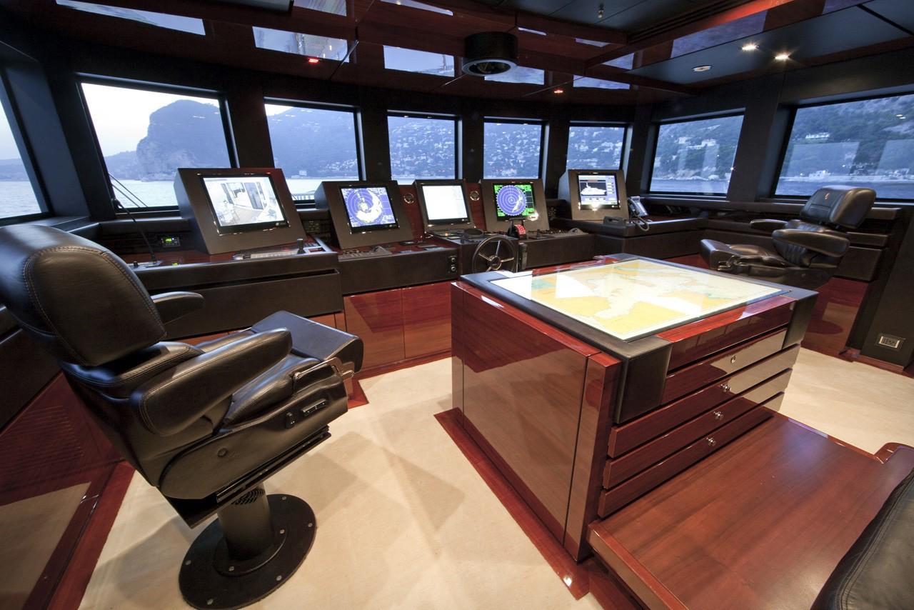 Bridgedeck Aboard Yacht WILD ORCHID I