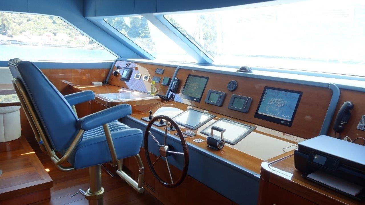 The 26m Yacht REBECCA V