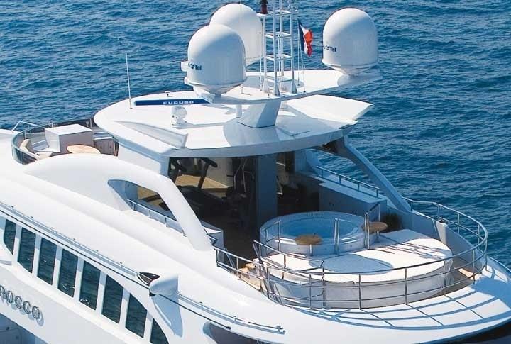 Life Aboard Yacht SIROCCO