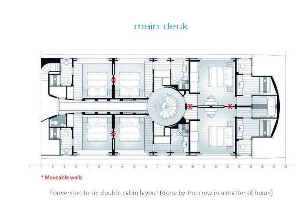 Possible Cabin Configuration