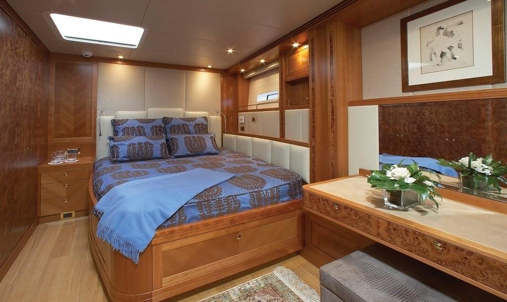 The 39m Yacht CINDERELLA IV