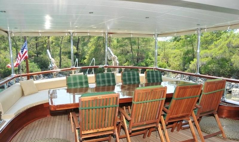 BROTHERS aft deck