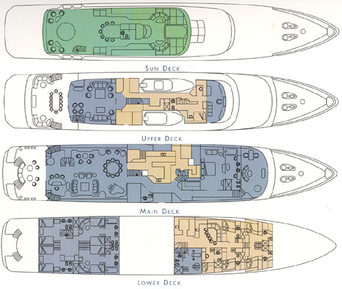 Feadship Motor Yacht HUNTRESS - General Arrangement