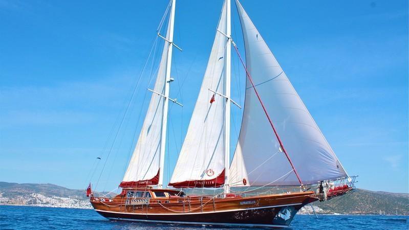 IL FRATELLO - Sailing