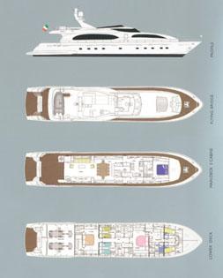 Motor yacht BONITO -  Layout