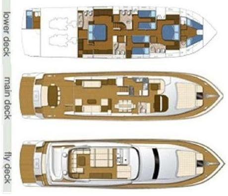 Motor yacht HAPPY FEET - Layout