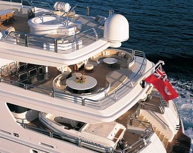 Motor yacht LAZY Z -  Aft Decks