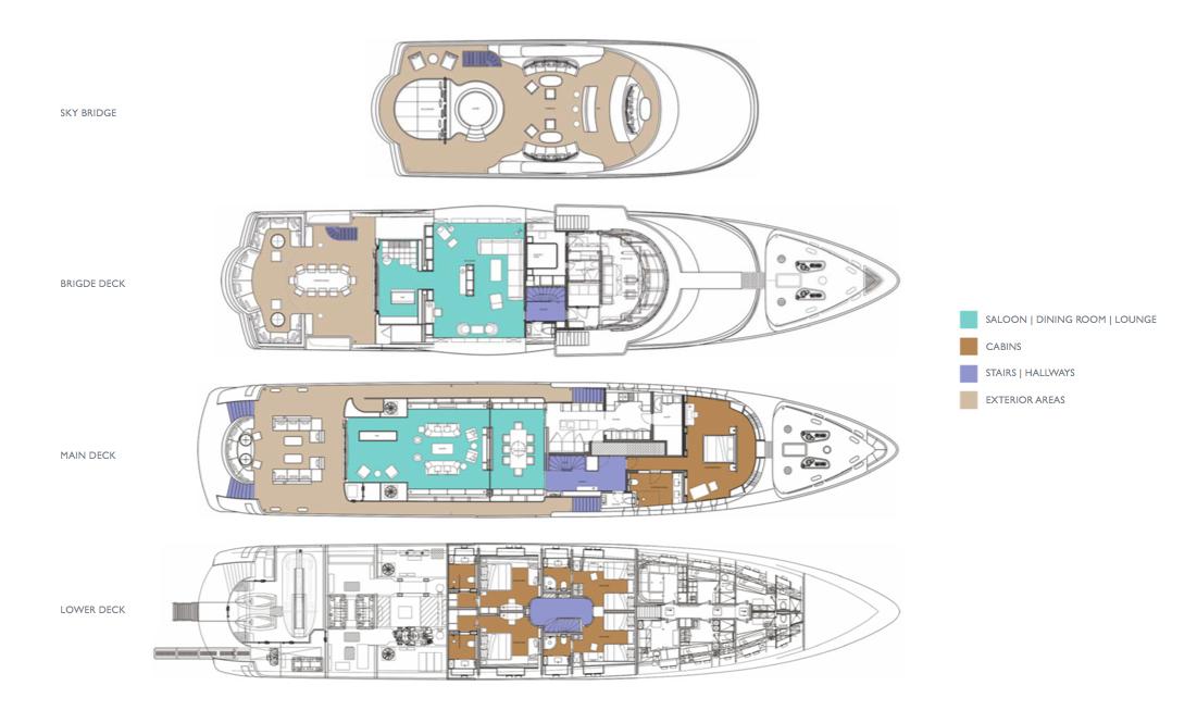 Motor yacht ORIENT STAR - Layout of decks