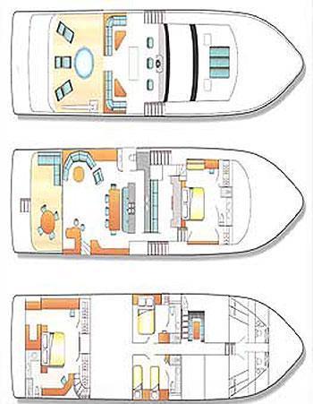Motor yacht PIXEL -  Layout