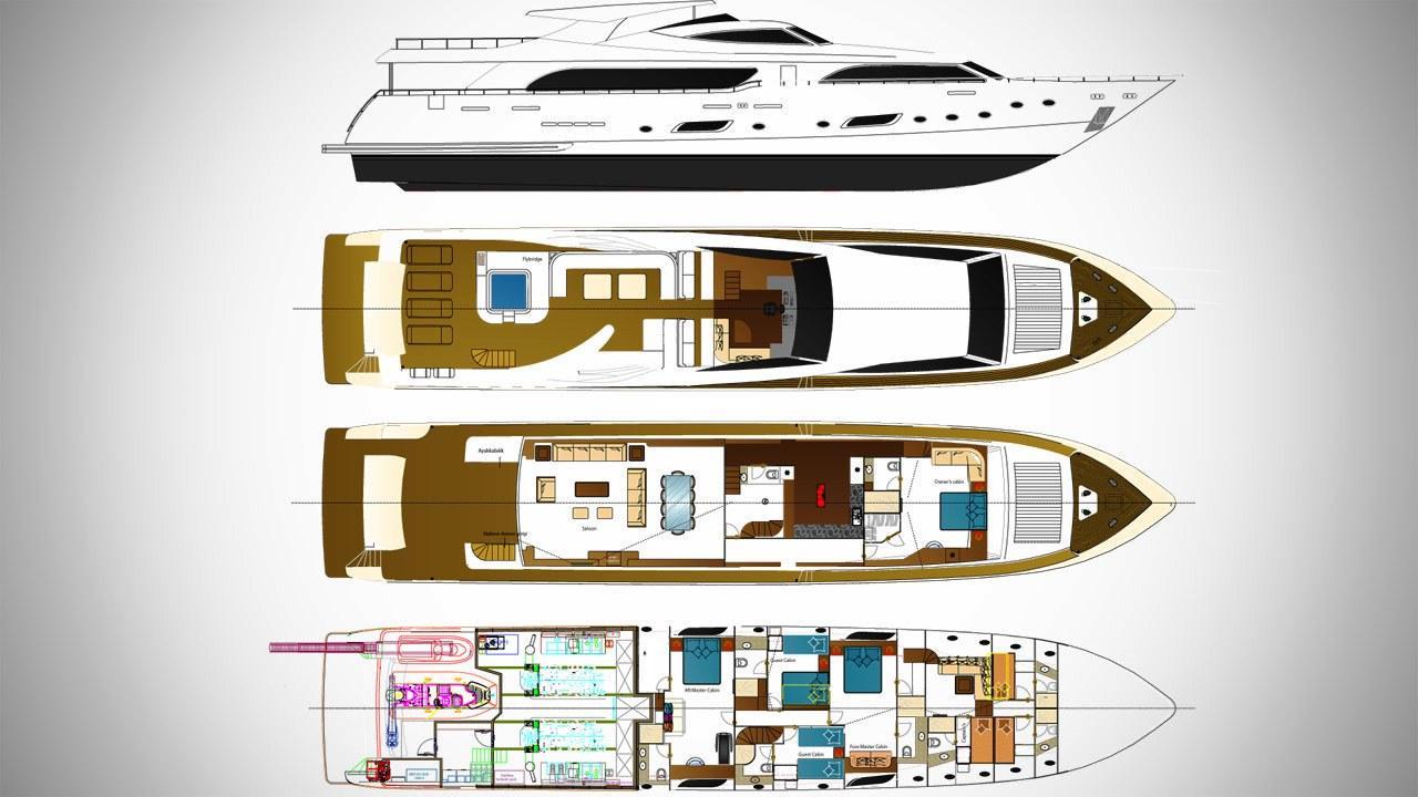 PANFELISS Motor Yacht -   Layout