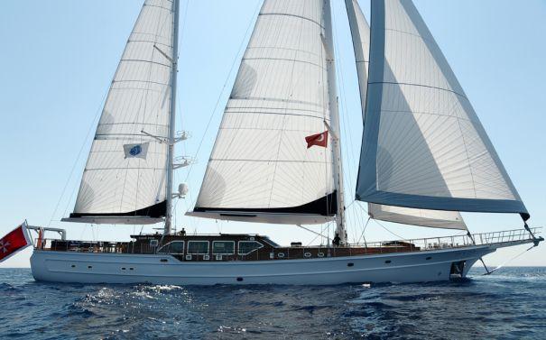 Sail yacht CLEAR EYES - Main