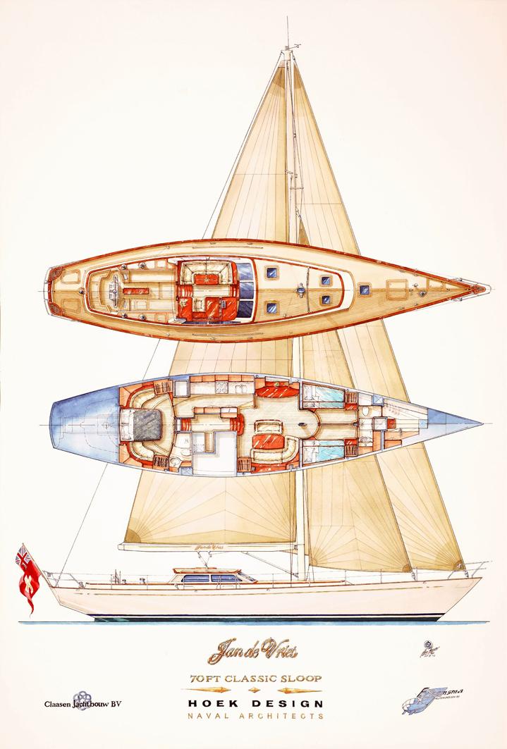 Sail yacht JAN DE VRIES -  Layout
