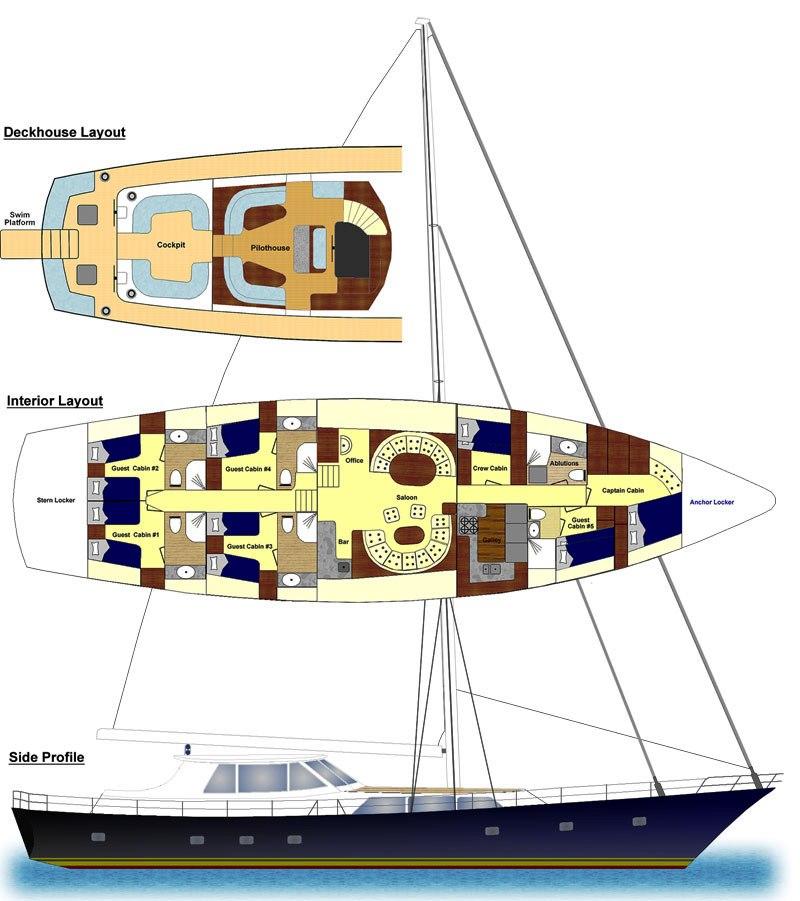Sailing Yacht ASIA -  Layout