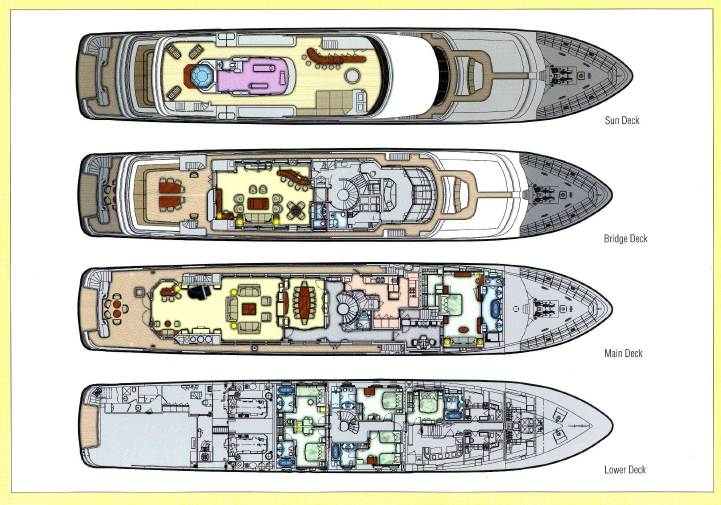 Superyacht NOBLE HOUSE -  Layout