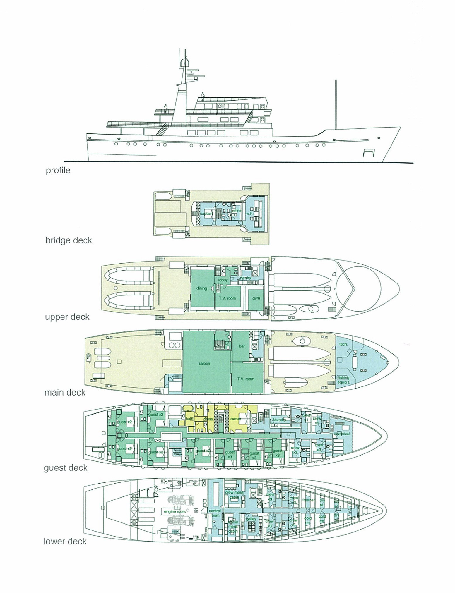 Luxury Yacht Engine Room: Layout Image Gallery – Luxury Yacht Browser
