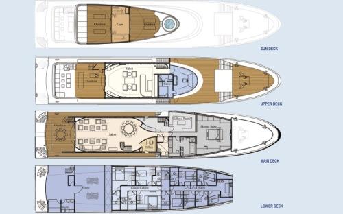 Yacht FATHOM -  Layout