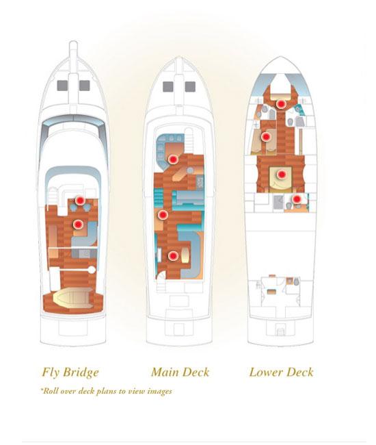 Yacht MISS KULANI -  Layout