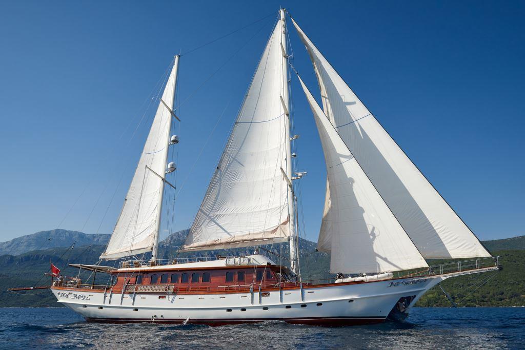 Yacht RIANA - Sailing